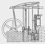 Wattov parný stroj