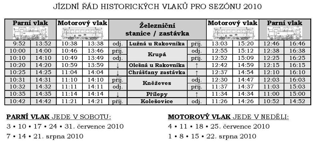 Kolesovka 2010 - Cestovný poriadok