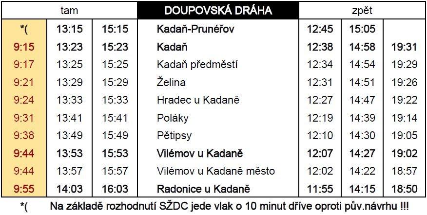 Radonice_15-05-01